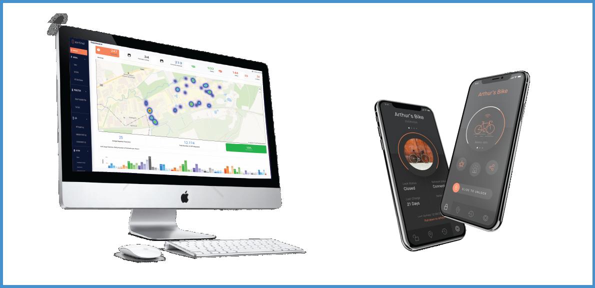 Sentinel dashboard & app